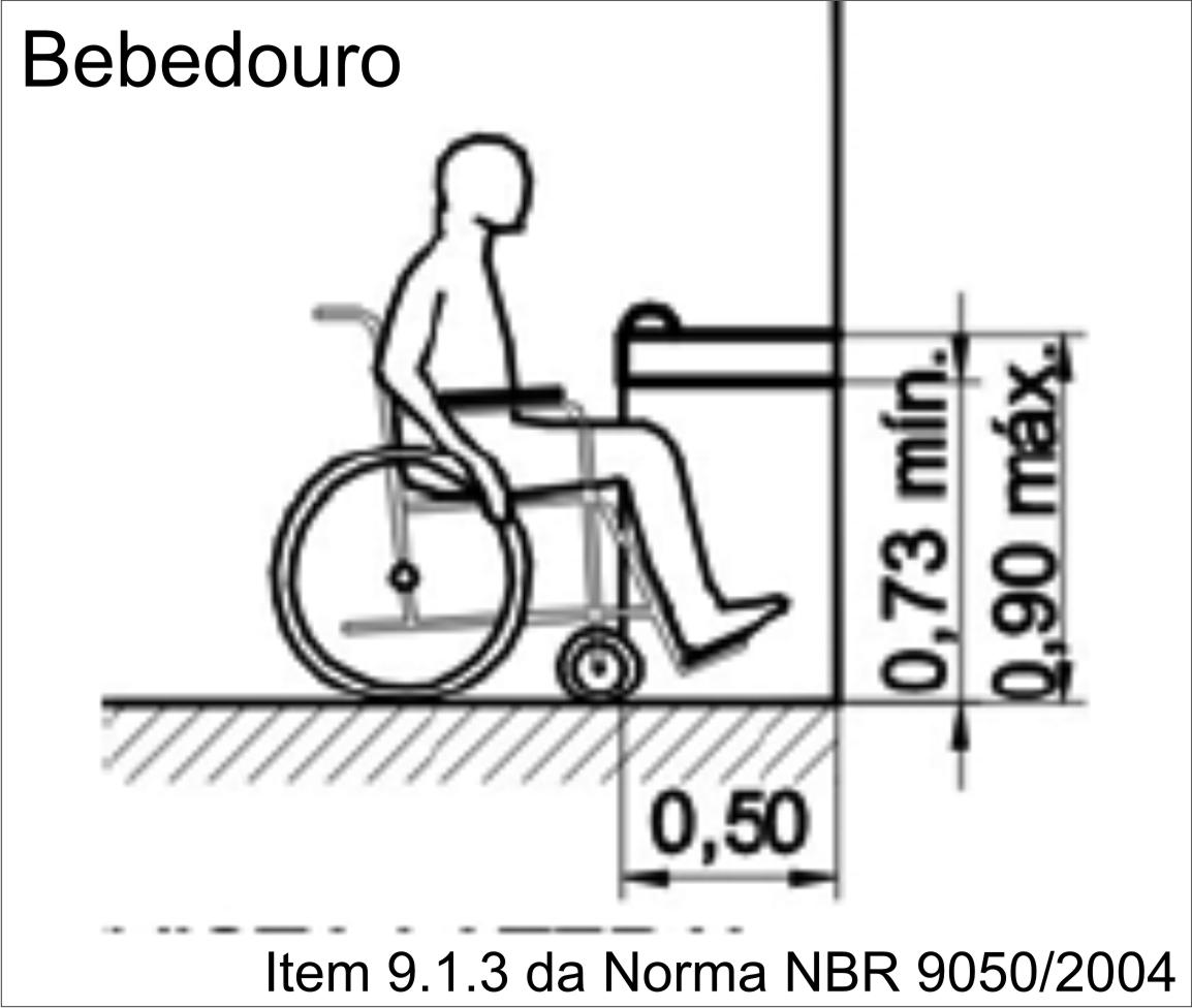 #666666 Infelizmente o que a gente está acostumado a ver é isso: 1154x976 px Banheiro Para Deficiente Cad 2587
