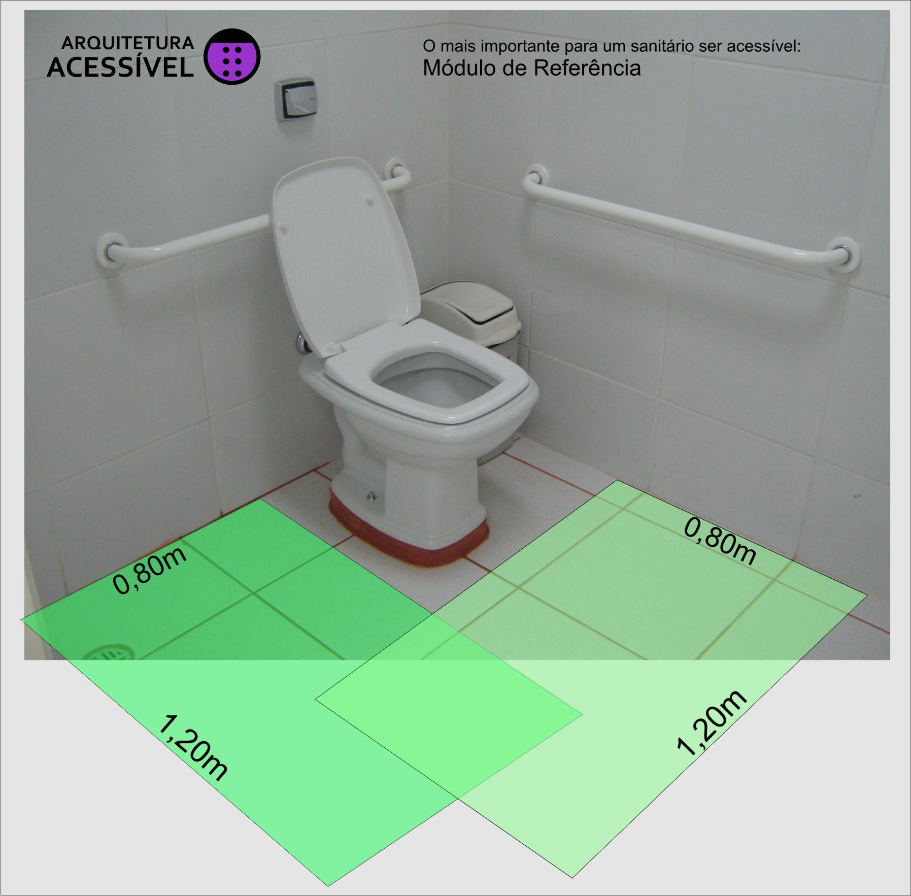 Adaptação de Sanitário Arquitetura Acessível #7B28A3 1795x1765 Banheiro Acessivel Tamanho