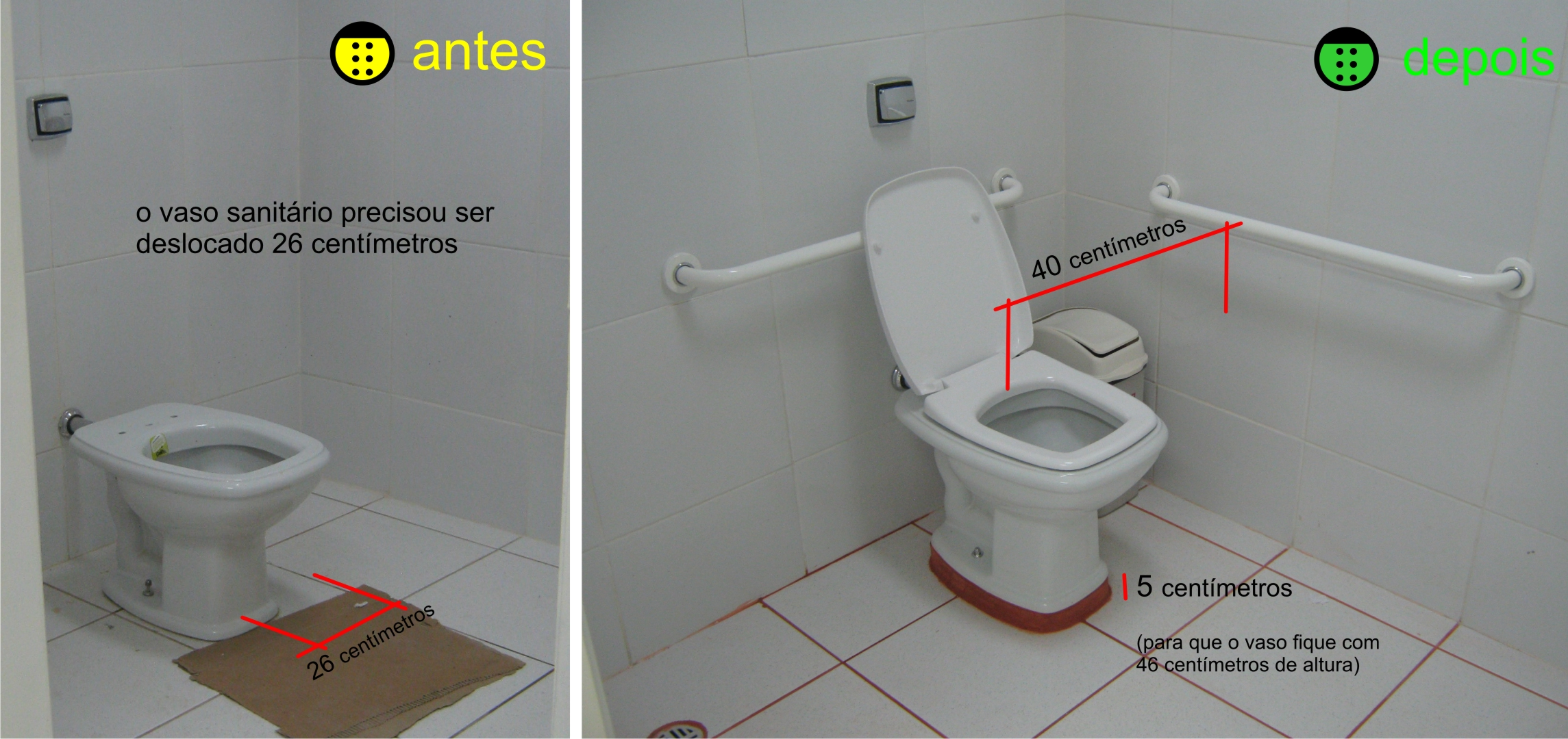 vaso sanitário antes e depois depois em posição e altura adequada #B2B318 2289x1080 Banheiro Acessivel Tamanho